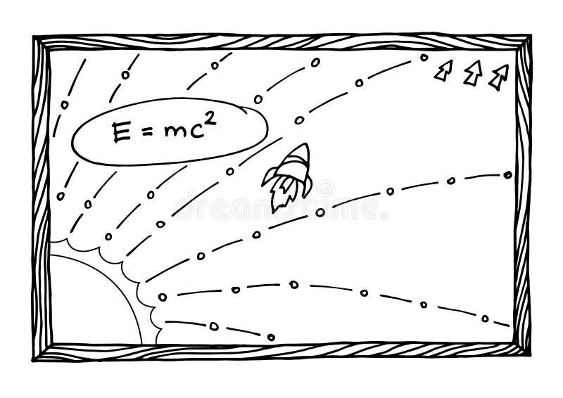 Emc2 Physics Maths Icon Cartoon Symbols Background Vector Design