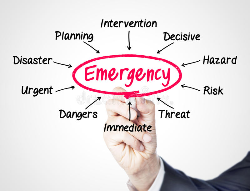 emergenza immagini stock libere da diritti