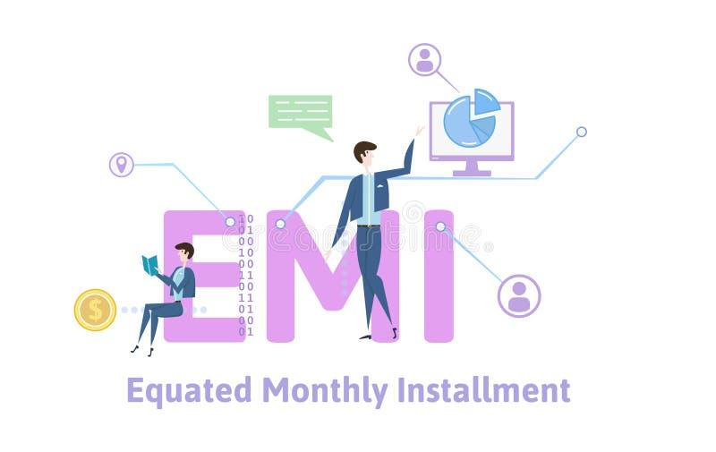EMI, utożsamiająca miesięczna zaliczka Pojęcie stół z słowami kluczowymi, listami i ikonami, Barwiona płaska wektorowa ilustracja royalty ilustracja