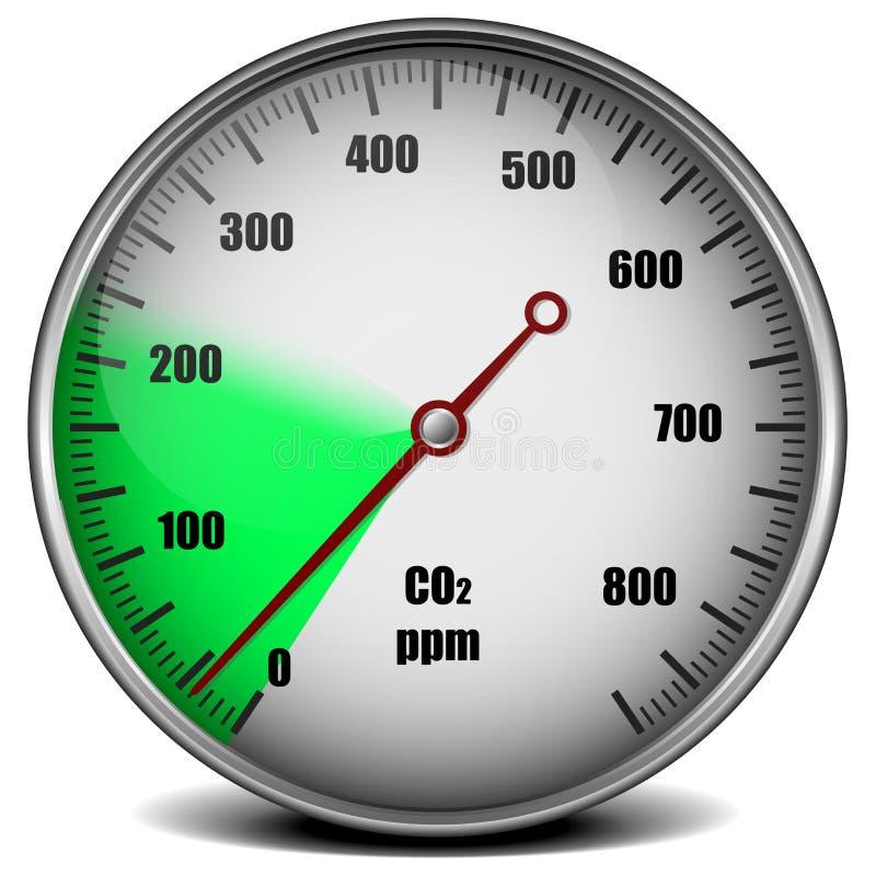Emisión baja del dióxido de carbono ilustración del vector