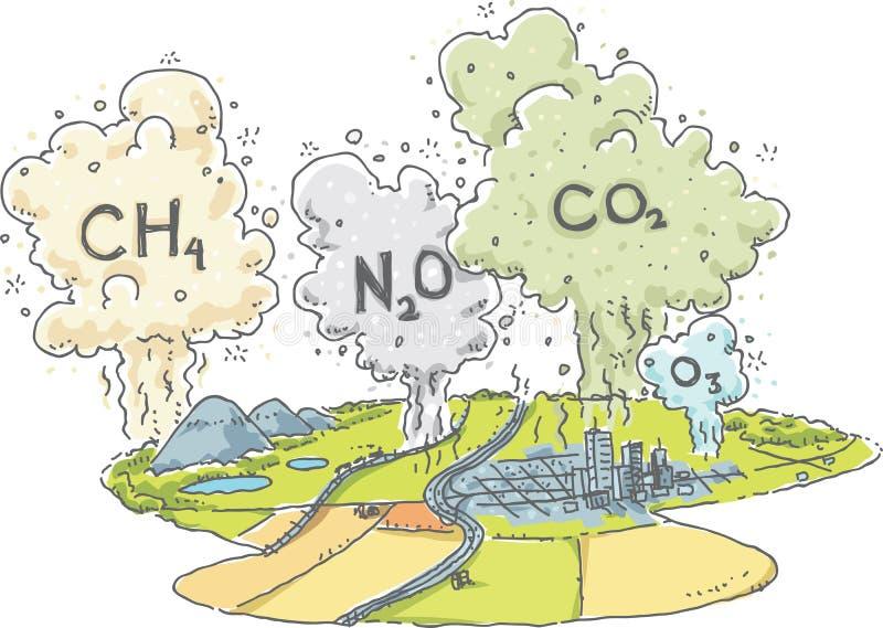 Emissões de gases de efeito estufa ilustração do vetor