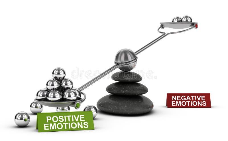 Emociones positivas y bienestar emocional sano, psicología C ilustración del vector