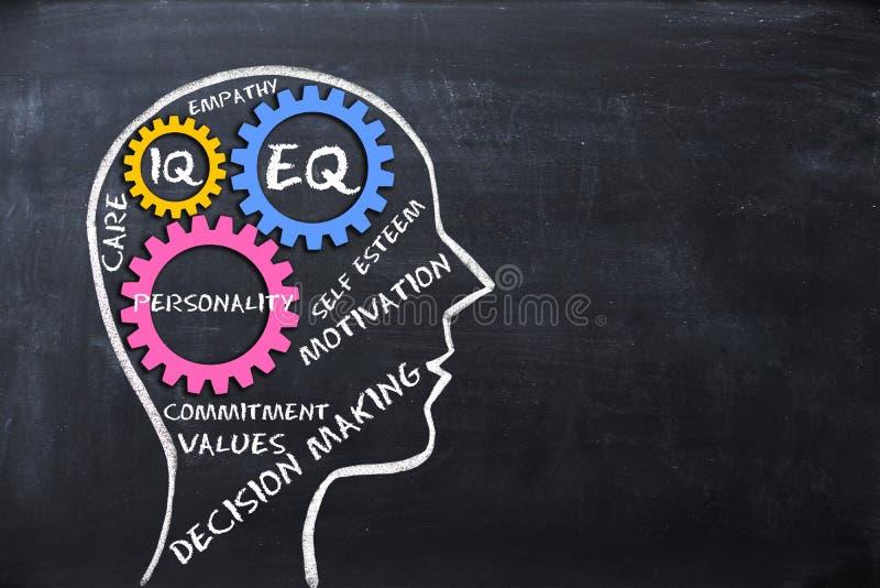 Emocjonalny iloraz, inteligencja iloraz EQ i IQ pojęcie z ludzkim mózg kształtujemy i przekładnie obraz stock