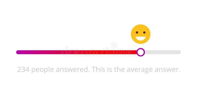 Emoji-slider ilustração stock