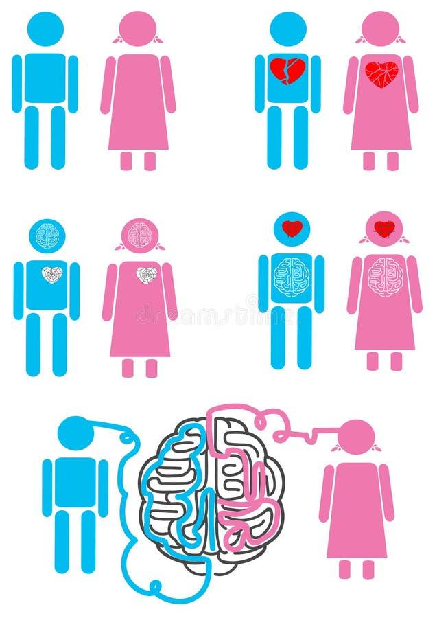 Emoticon di concetto di relazione delle coppie illustrazione vettoriale