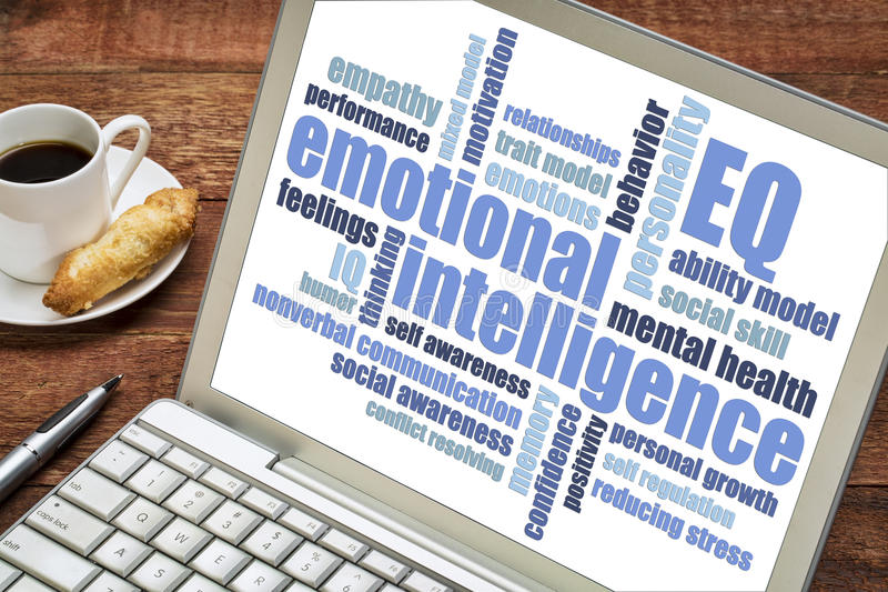 Emotional intelligence (EQ) word cloud stock photography