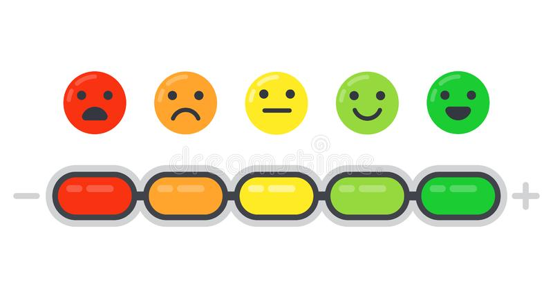 Emotional scale. Mood indicator, customer satisfaction survey and colored emotions emoji isolated flat vector stock illustration