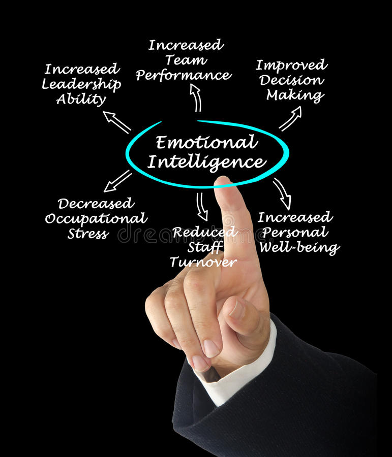 Emotionale Intelligenz stockfotos