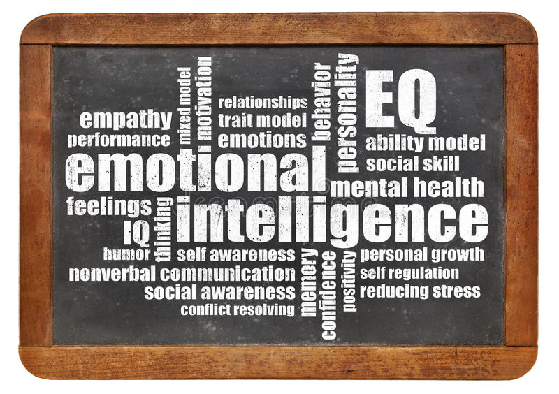 Emotionale Wortwolke der Intelligenz (EQ) stockfotografie