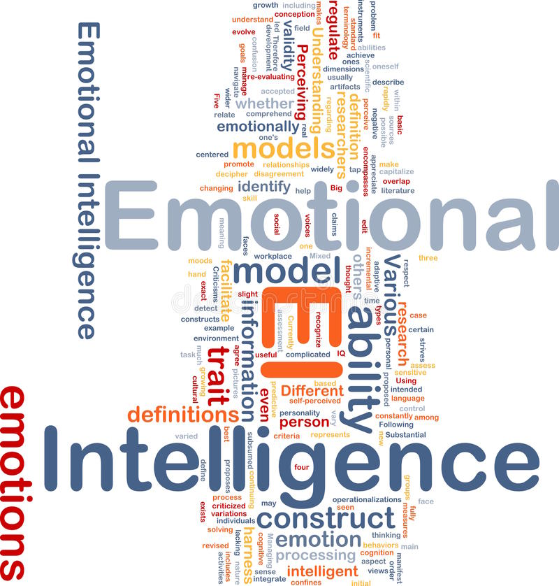 Emotionales Intelligenzhintergrundkonzept lizenzfreie abbildung