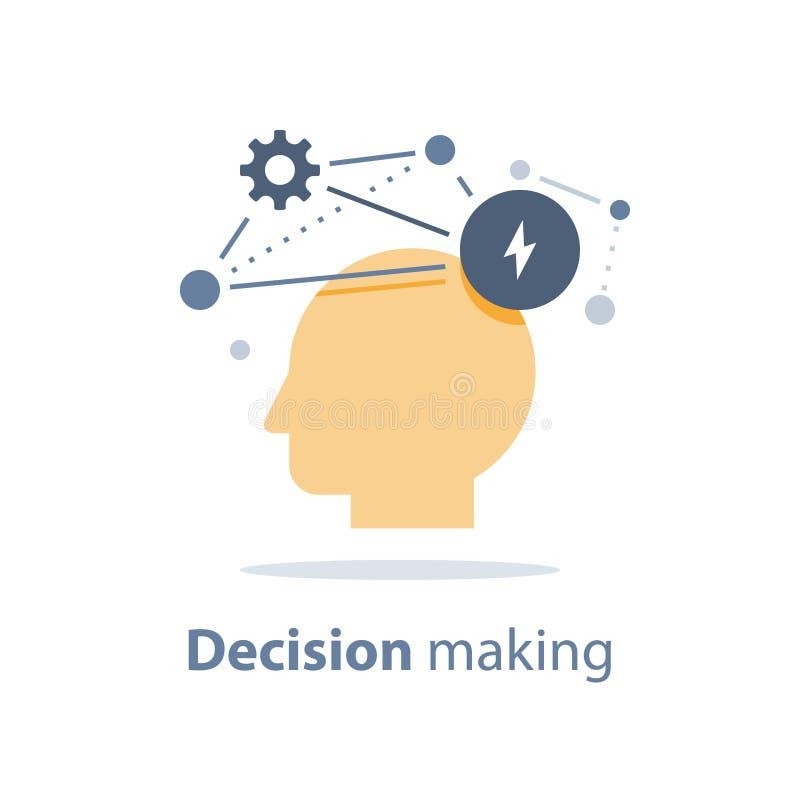 Emotionell intelligens, beslutsfattande, positiv mindset, psykologi och neurologi, uppf?randevetenskap, id?rikt t?nka royaltyfri illustrationer