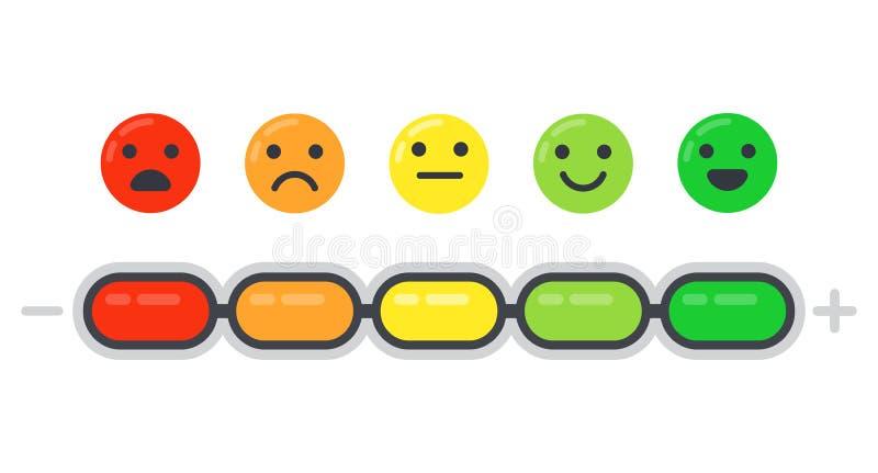Emotionell skala Lynneindikatorn, granskningen för kundtillfredsställelse och den kulöra sinnesrörelseemojien isolerade den plana stock illustrationer