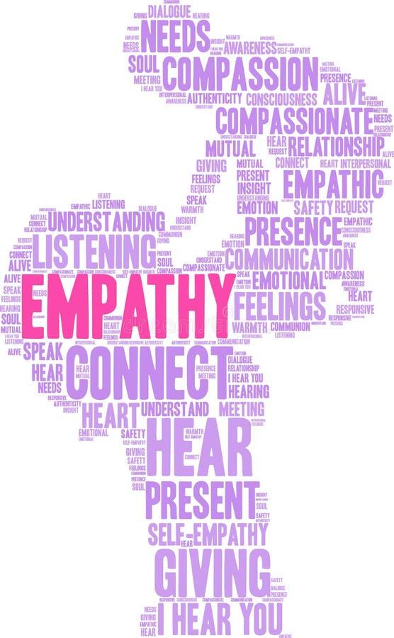 Empathie Brain Word Cloud royalty-vrije illustratie