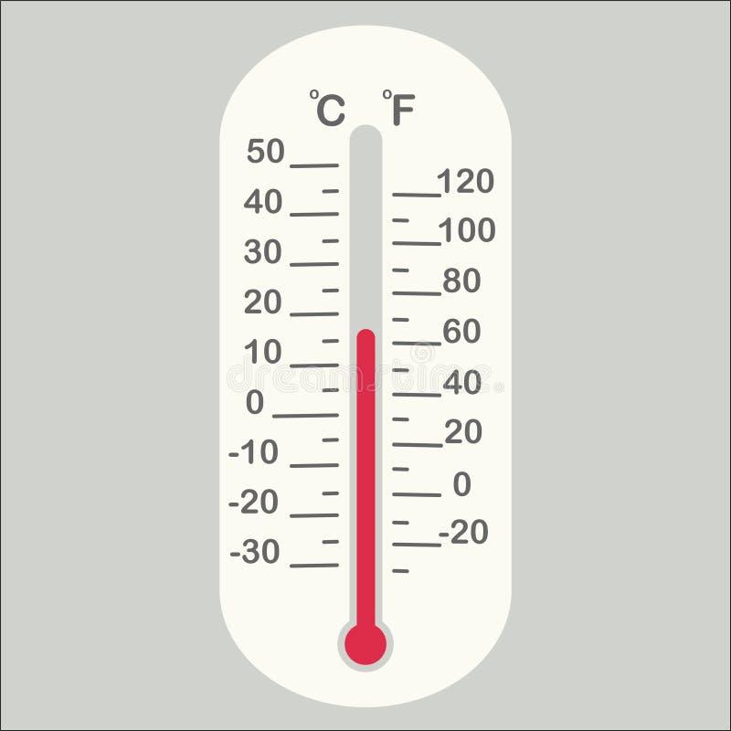 emperaturemått i den plana designen celsiusa Fahrenheit royaltyfri illustrationer