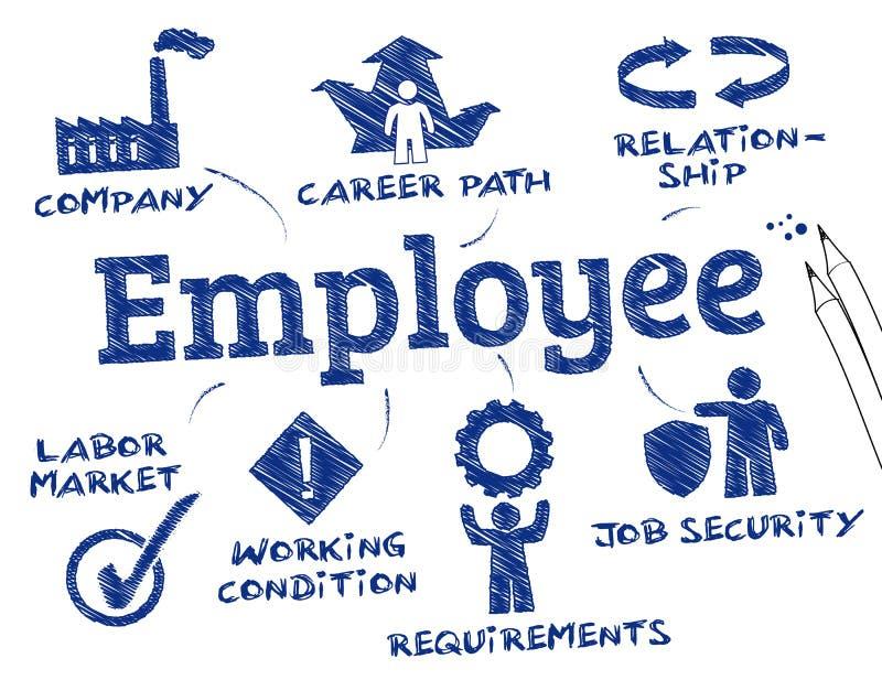 Employee stock illustration