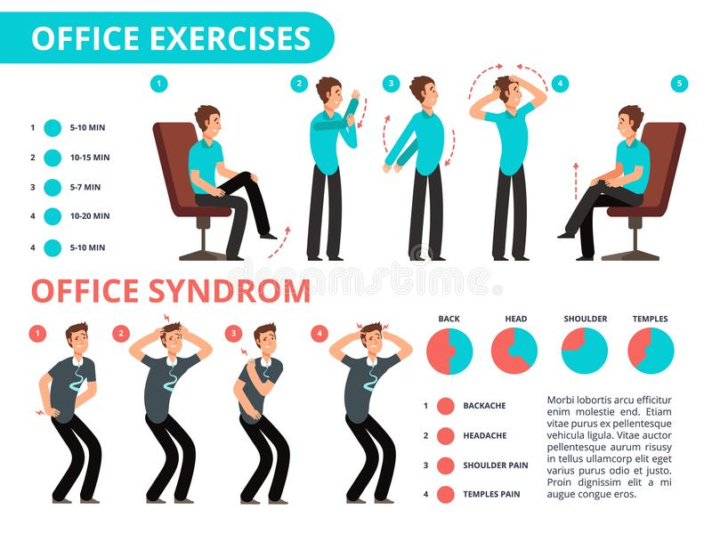 Employee doing office exercises desk. Medical vector diagram with cartoon people. Infographic syndrome office work, shoulder and headache illustration vector illustration