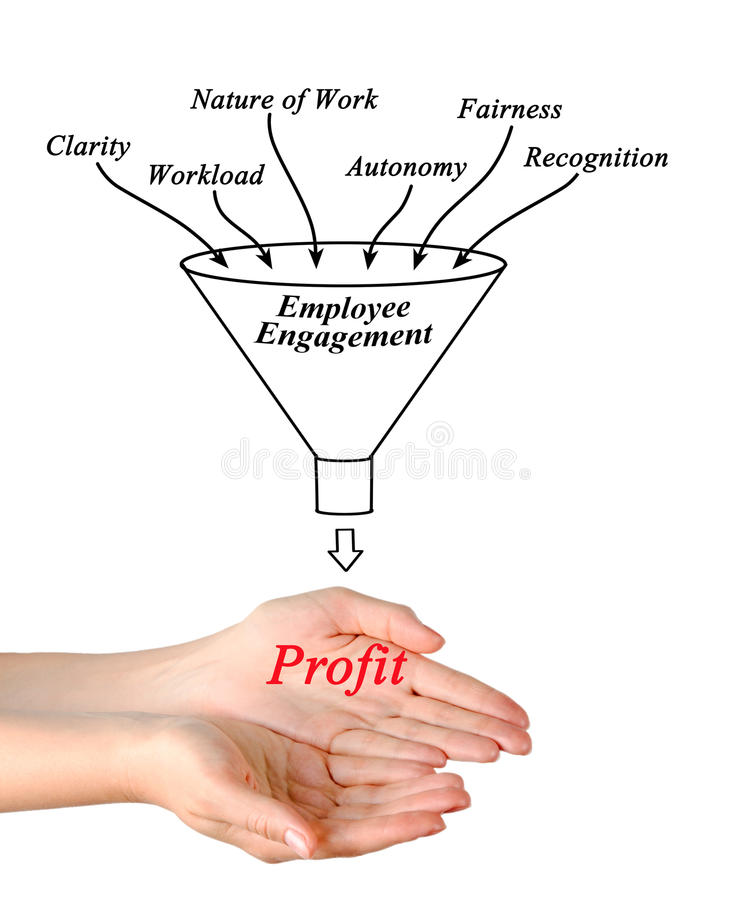 Employee engagement royalty free stock photo