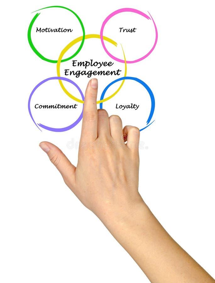 Employee Engagement stock image