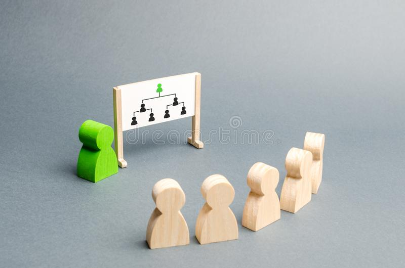 Employees stand in a row at the briefing and a stand with the hierarchy in the organization. Business collection, information on. Whiteboard. Report and stock image