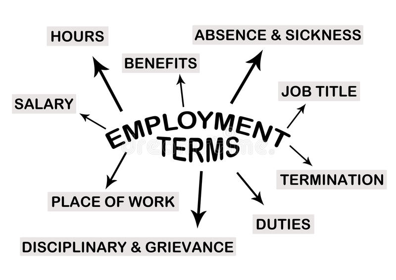 Employment. Basic employment contract terms concept in black and white royalty free illustration