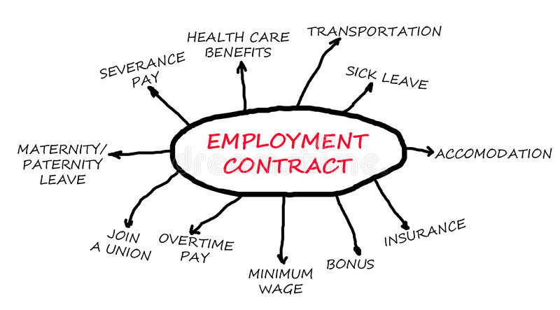 Employment contract royalty free illustration