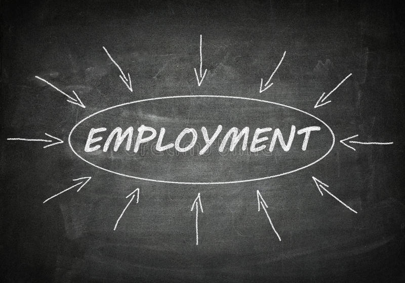 Employment royalty free stock image