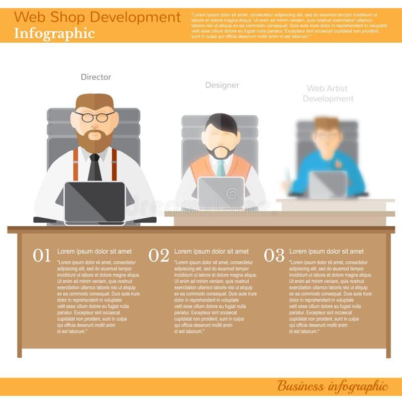 Empresa de desenvolvimento da Web do conceito com o diretor do desenhista do artista da Web com os portáteis em seus lugares Work ilustração do vetor