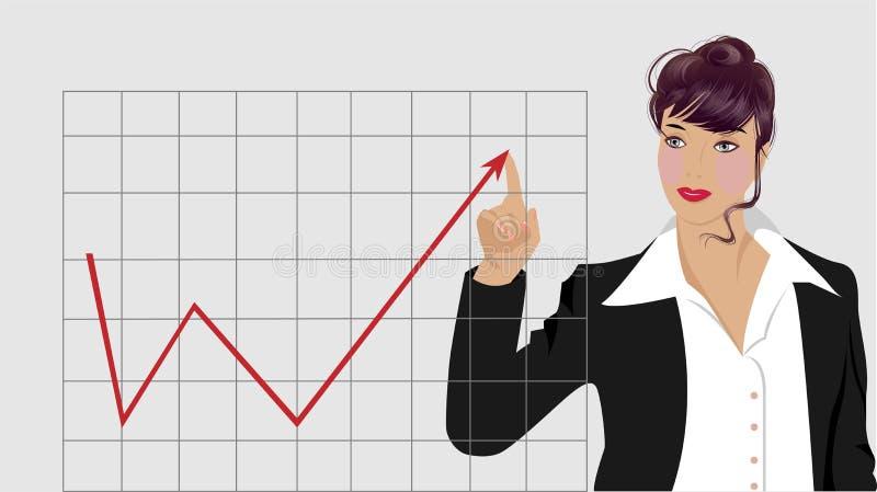 Empresaria ilustración del vector