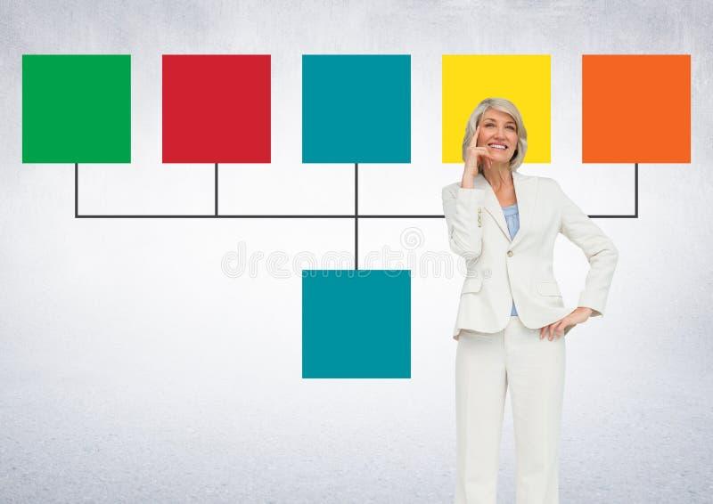 Empresaria y mapa de mente colorido sobre fondo brillante fotografía de archivo libre de regalías