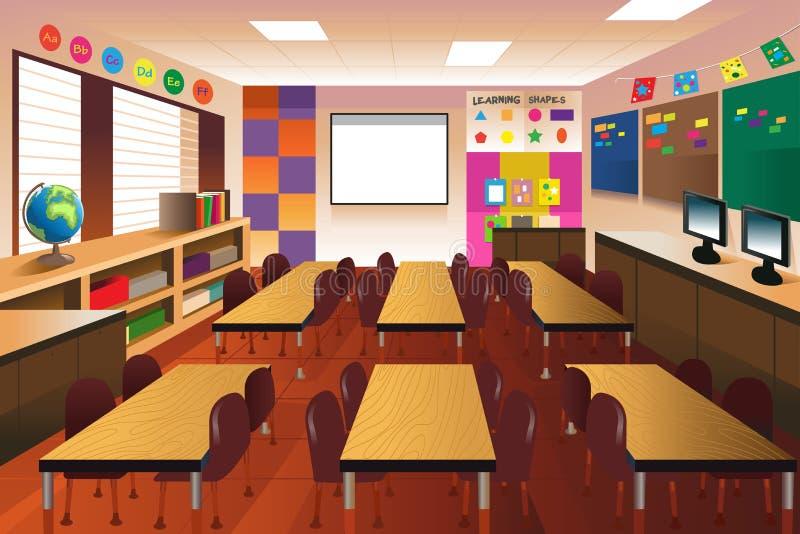 Modern Classroom Vector ~ Empty classroom for elementary school stock vector
