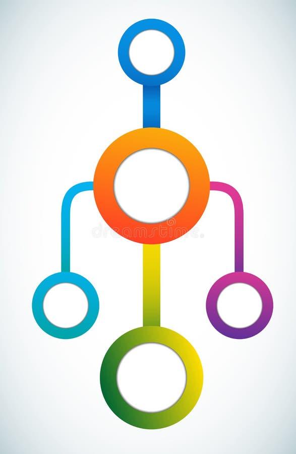 Empty color circle marketing flowchart. Vector illustration royalty free illustration