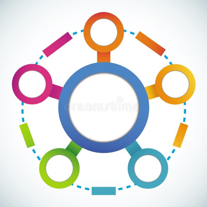 Empty color circle marketing flowchart. Vector illustration stock illustration