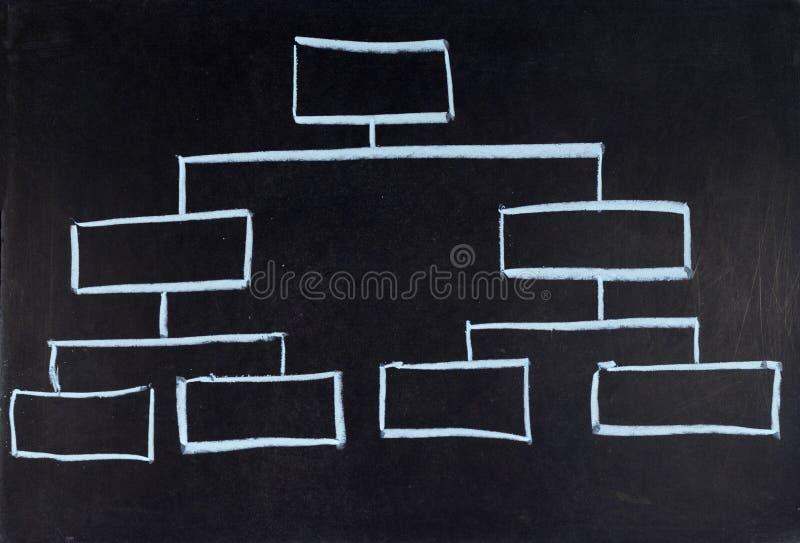 Empty diagram. On a blackboard stock photography