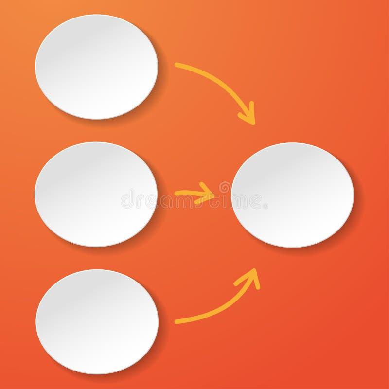 Empty Flowchart Oval Circles Orange Background. Empty flowchart with oval papercircles on the orange background. Eps 10 file stock illustration
