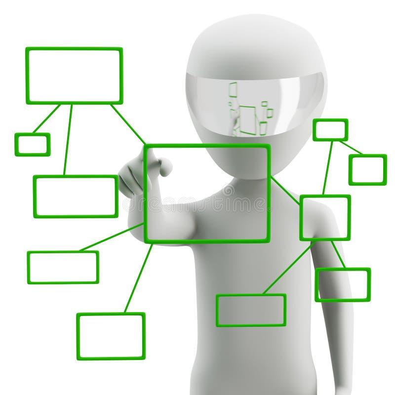 Empurrando uma tecla em uma relação da tela de toque. ilustração do vetor