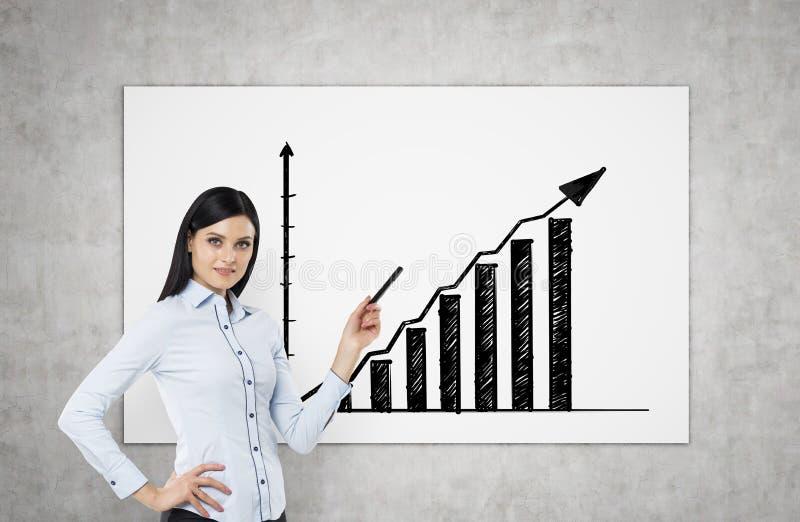 En brunett pekar ut stångdiagrammet Ett begrepp av den lyckade affärspresentationen arkivbilder