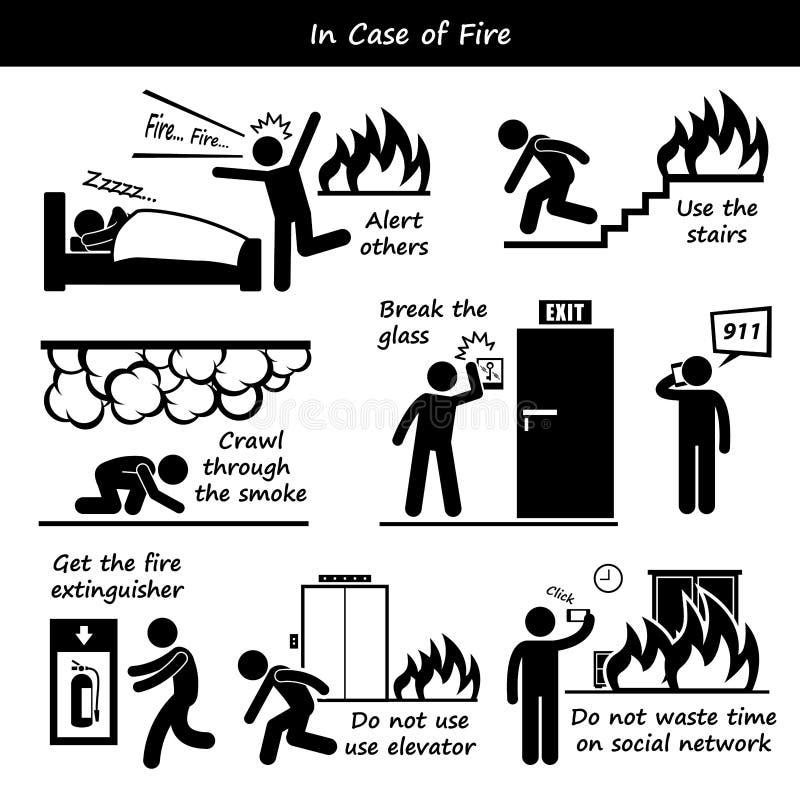 En caso de iconos del plan de emergencia del fuego stock de ilustración