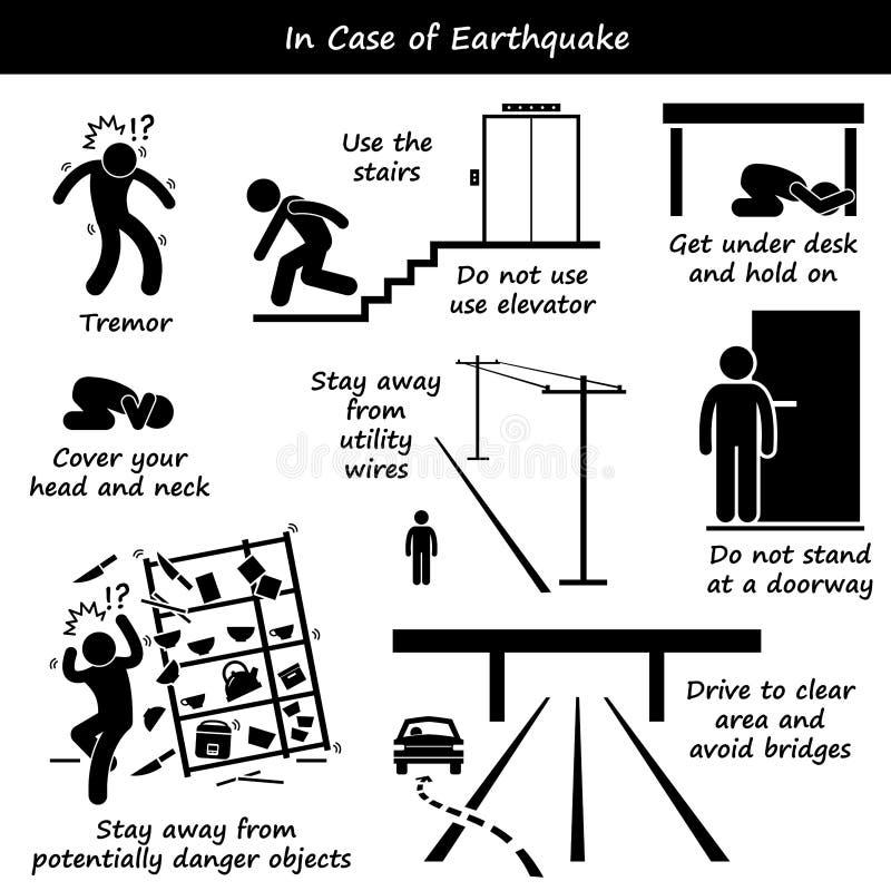 En caso de iconos del plan de emergencia del terremoto stock de ilustración