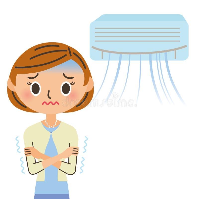 En fattig cirkulation för luftkonditioneringsapparat och för kvinna stock illustrationer