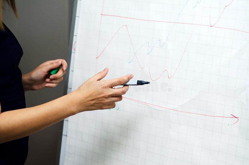 En flicka drar en graf för affärsinkomst på whiteboarden arkivfoton