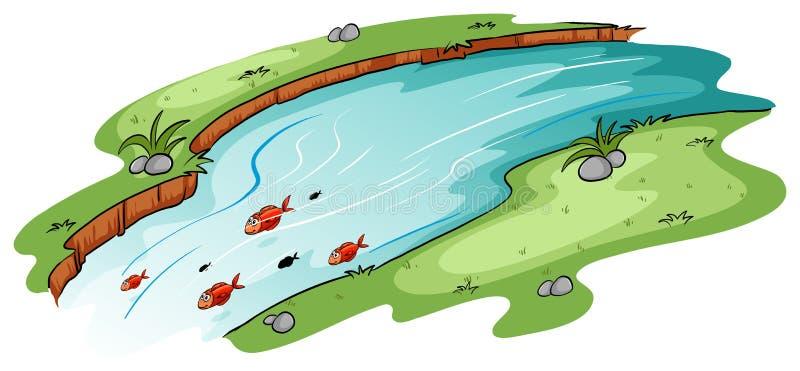 En flod med en skola av fisken stock illustrationer
