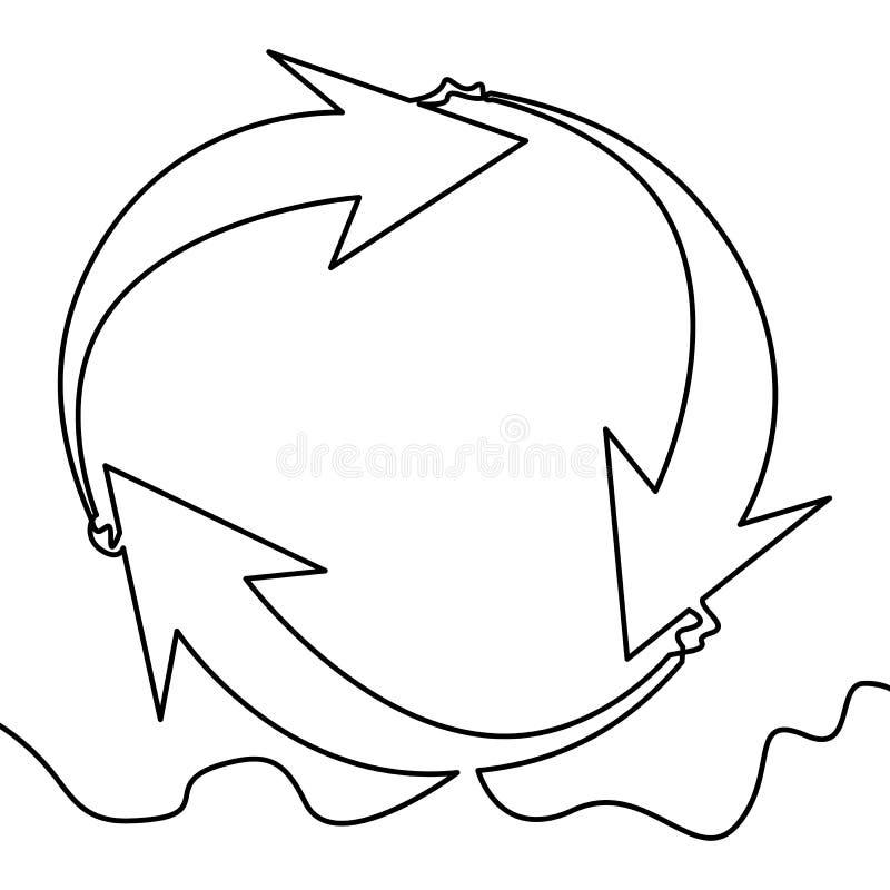 En fortlöpande linje teckning av cirkuleringspilar royaltyfri illustrationer