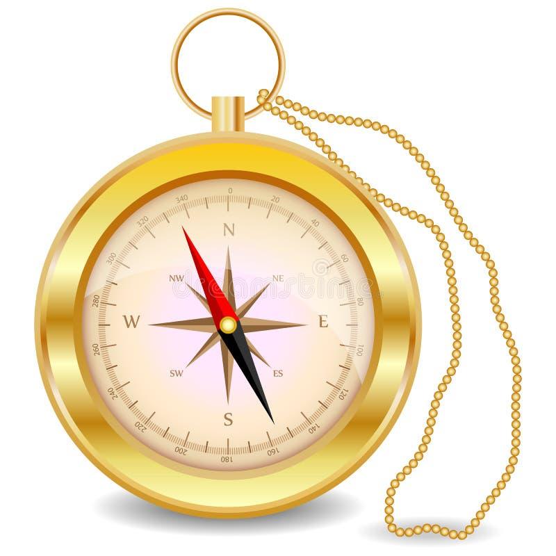 En guld- kompass med en vind steg på en guld- kedja Norr södra, västra, östligt, geografi, koordinater, riktningar royaltyfri illustrationer