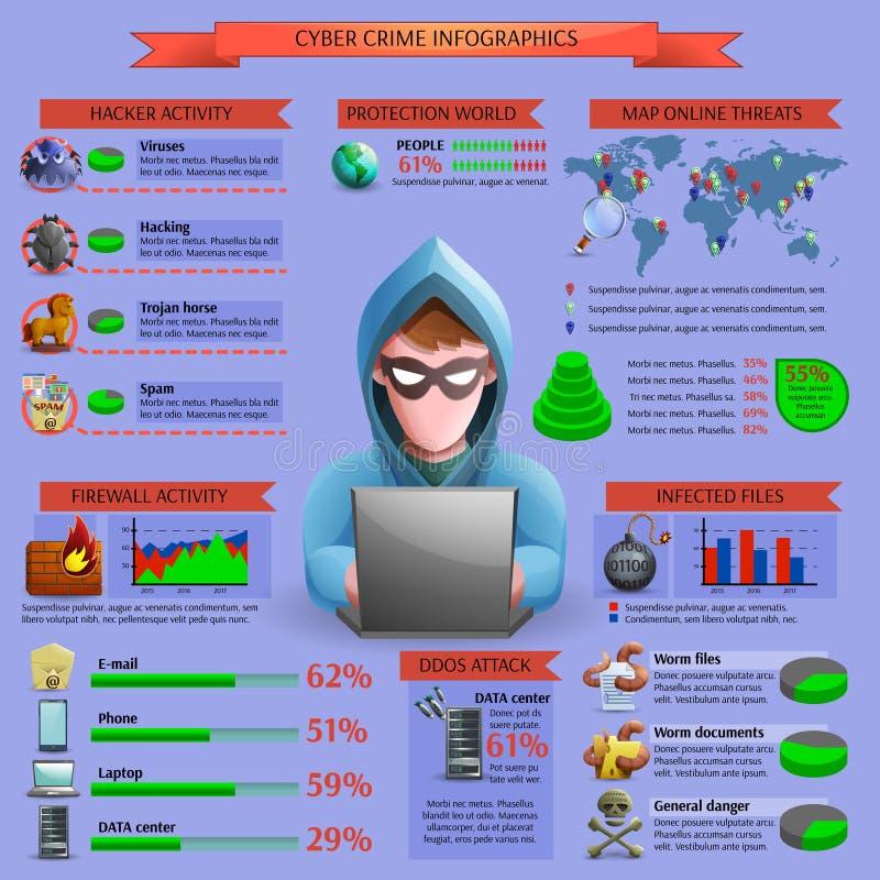 En hackerCyberaktivitet Infographics vektor illustrationer