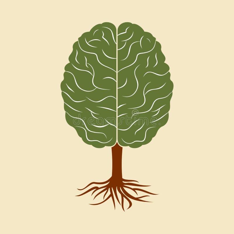 En hjärna som växer i forma av treen royaltyfri illustrationer
