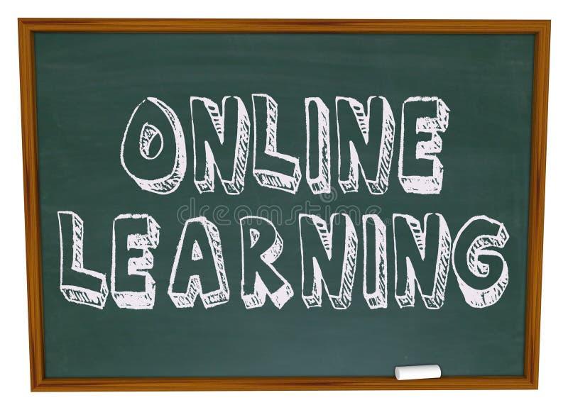 En línea aprendiendo - pizarra stock de ilustración