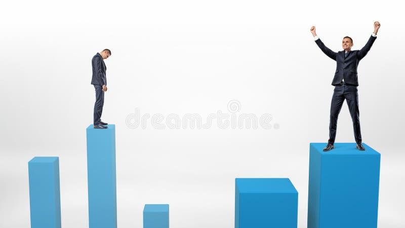 En ledsen affärsman förbereder sig att step-down på en låg kolonn och en vinnare bredvid honom som klev precis upp på högre fotografering för bildbyråer