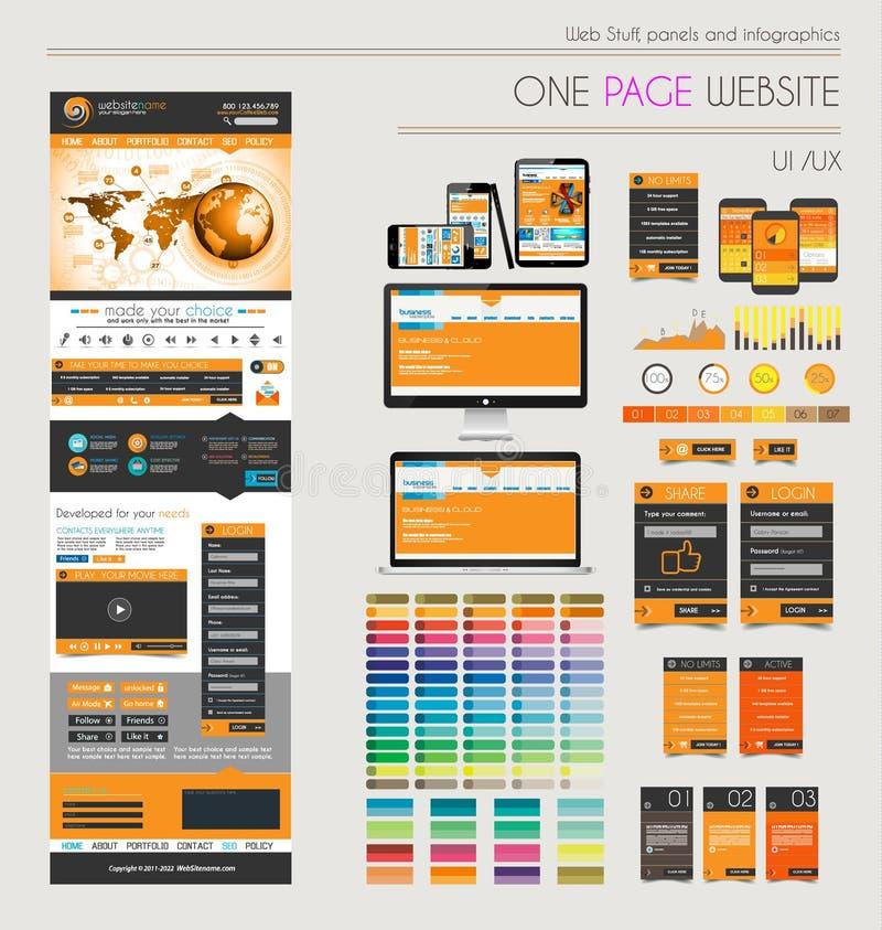 En mall för sidawebsitelägenhet UI UXdesign stock illustrationer