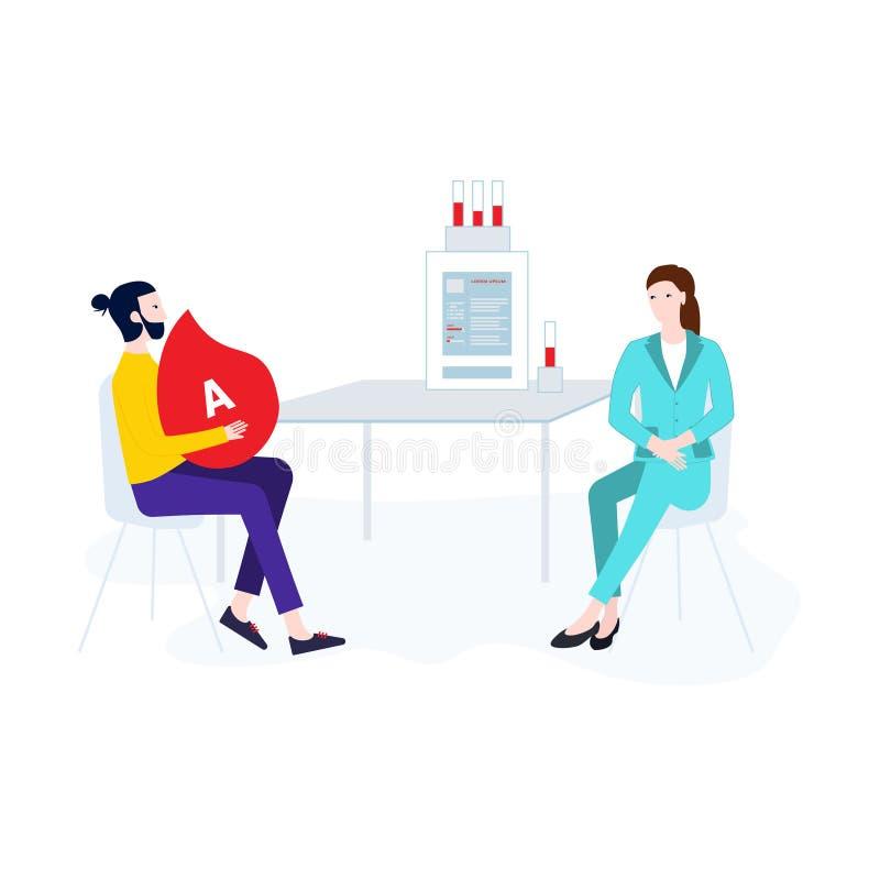 En man ger eget blod till en sjuksköterska vektor illustrationer