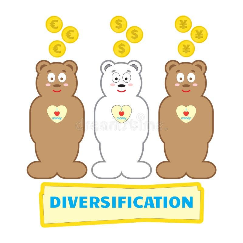 En monedas de la caída del moneybox diversas Dólar, euro, yen Huchas bajo la forma de osos Diversificación de inversiones libre illustration